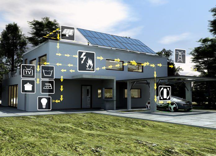 inteligentne domy